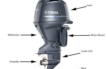 The Various Types of Boat Engines And How They Work